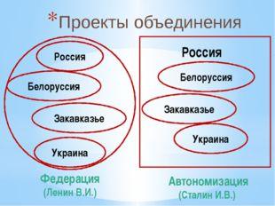 Проекты объединения Россия Украина Закавказье Белоруссия Федерация (Ленин В.И