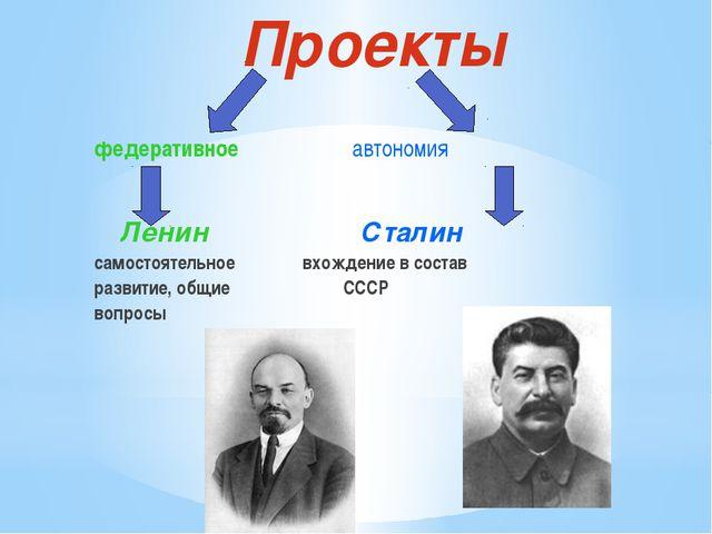 Проекты федеративное автономия Ленин Сталин самостоятельное вхождение в соста...