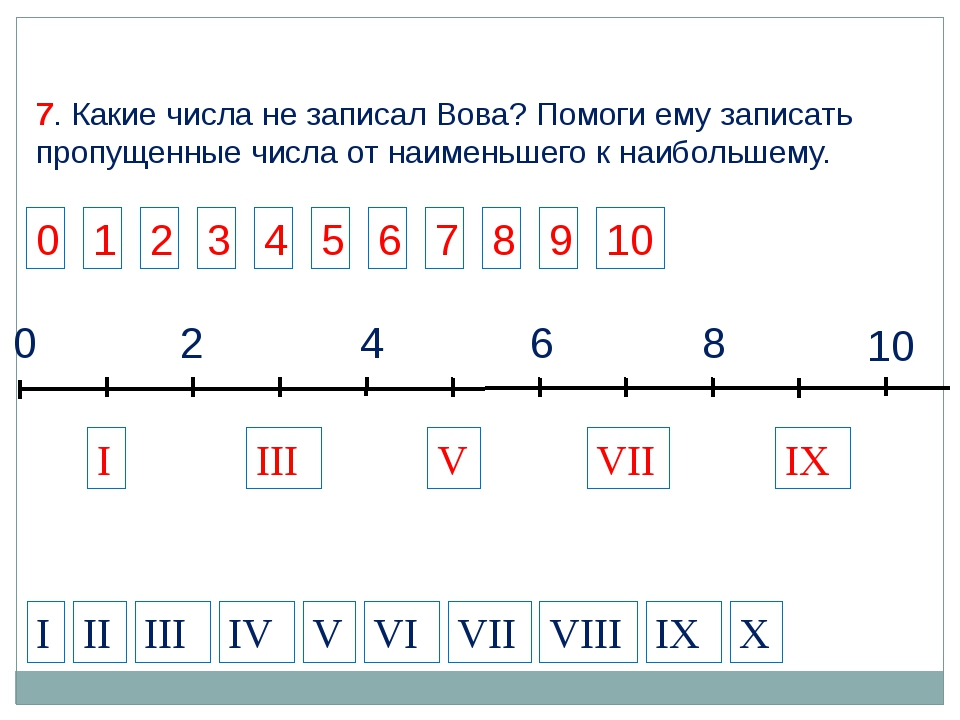 2 4 6 8 10 0 I VII IX III V I II IV VII IX X III V VIII VI 7. Какие числа не...