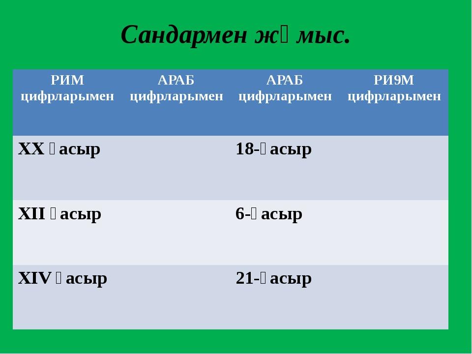 Сандармен жұмыс. РИМ цифрларымен АРАБ цифрларымен АРАБ цифрларымен РИ9М цифрл...