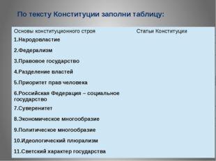 По тексту Конституции заполни таблицу: Основыконституционного строя Статьи Ко