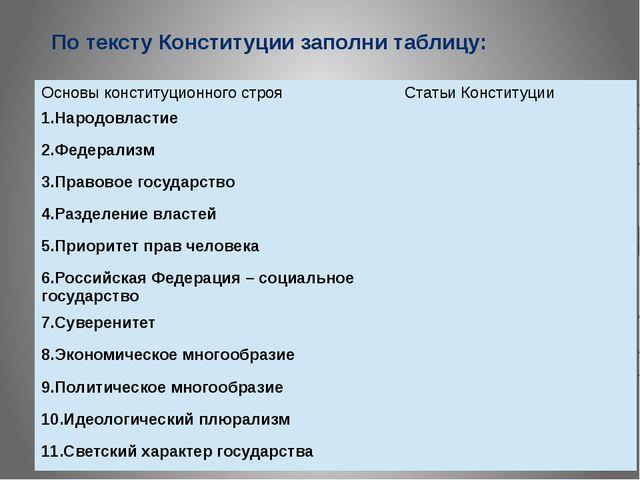 По тексту Конституции заполни таблицу: Основыконституционного строя Статьи Ко...