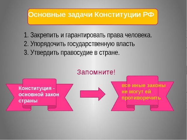 Основные задачи Конституции РФ 1. Закрепить и гарантировать права человека....