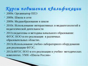 Курсы повышения квалификации 2009г. Организатор ППЭ 2009г. Школа в сети 2009г