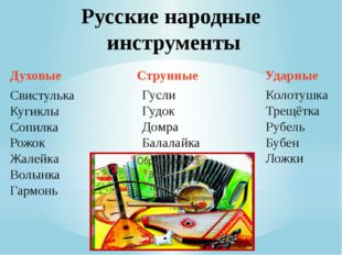 Русские народные инструменты Струнные Ударные Свистулька Кугиклы Сопилка Рожо