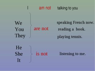 are not is not speaking French now. listening to me. playing tennis. reading