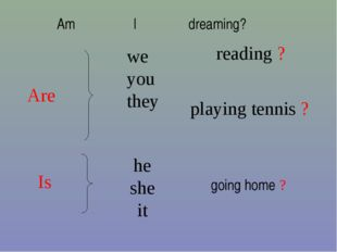 Are Is going home ? playing tennis ? reading ? Am I dreaming?