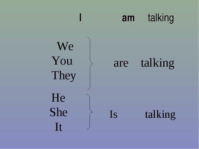 are talking Is talking I am talking