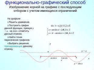 функционально-графический способ Изображение корней на графике с последующим
