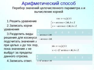 Арифметический способ Перебор значений целочисленного параметра n и вычислени