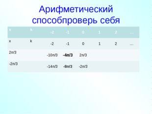 Арифметический способпроверь себя x k-2-1012… x k-2-1012… 2п/3-1