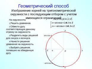 Геометрический способ Изображение корней на тригонометрической окружности с