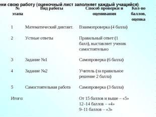 Оцени свою работу (оценочный лист заполняет каждый учащийся): № этапаВид раб