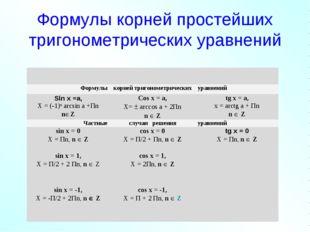 Формулы корней простейших тригонометрических уравнений   Формулыкорн