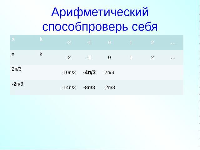 Арифметический способпроверь себя x k-2-1012… x k-2-1012… 2п/3-1...
