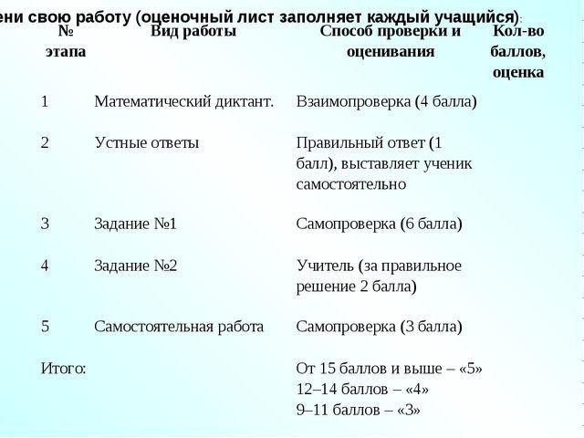 Оцени свою работу (оценочный лист заполняет каждый учащийся): № этапаВид раб...