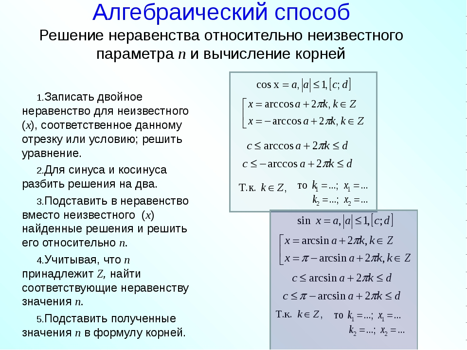 Алгебраический способ Решение неравенства относительно неизвестного параметра...