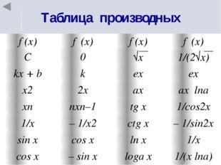 Правила нахождения производной 3. Если функции u(x) и v(x) имеют в точке х пр
