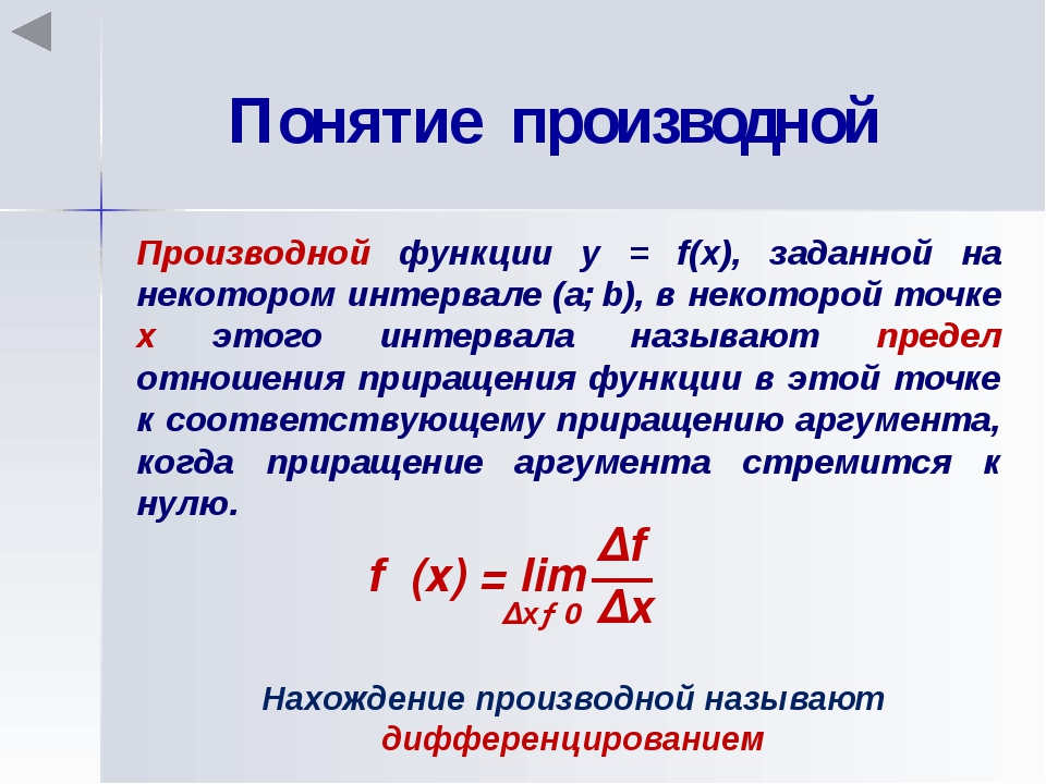 Таблица производных f (x) f ′(x) f (x) f ′(x) C 0 √x 1/(2√x) kx+ b k ex ex x2...
