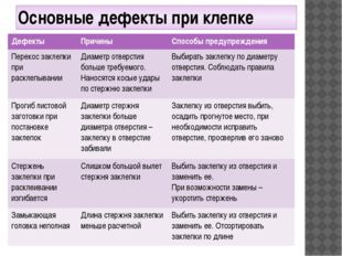 Основные дефекты при клепке Дефекты Причины Способы предупреждения Перекос за