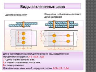 Виды заклепочных швов Однорядные внахлестку Однорядные в стыковом соединении