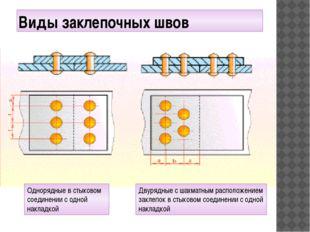 Виды заклепочных швов Однорядные в стыковом соединении с одной накладкой Двур