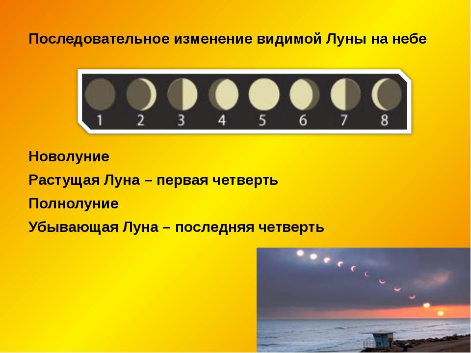 Последовательное изменение видимой Луны на небе Новолуние Растущая Луна – пер...