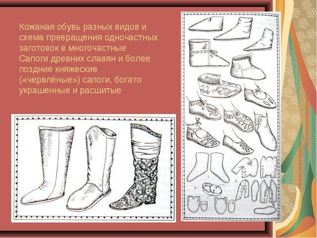 Кожаная обувь разных видов и схема превращения одночастных заготовок в многоч...