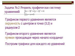Задача №2 Решить графически систему уравнений Графиком первого уравнения явля