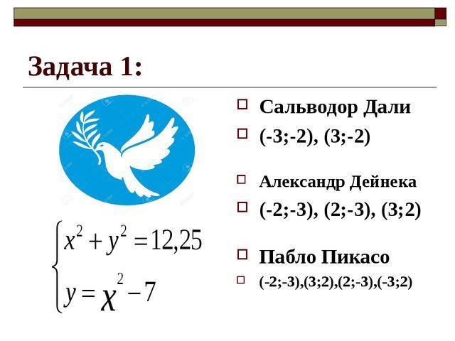 Задача 1: Сальводор Дали (-3;-2), (3;-2) Александр Дейнека (-2;-3), (2;-3), (...