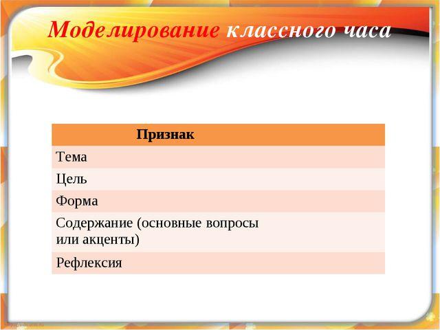 Моделирование классного часа Признак Тема Цель Форма Содержание (основные...