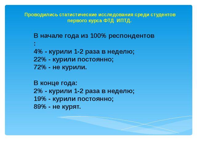 В начале года из 100% респондентов : 4% - курили 1-2 раза в неделю; 22% - кур...