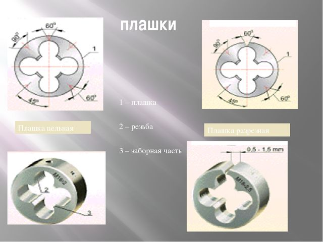 плашки Плашка цельная Плашка разрезная 1 – плашка 2 – резьба 3 – заборная часть