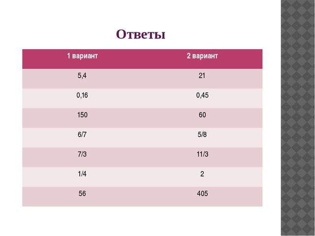 Ответы 1 вариант 2 вариант 5,4 21 0,16 0,45 150 60 6/7 5/8 7/3 11/3 1/4 2 56...