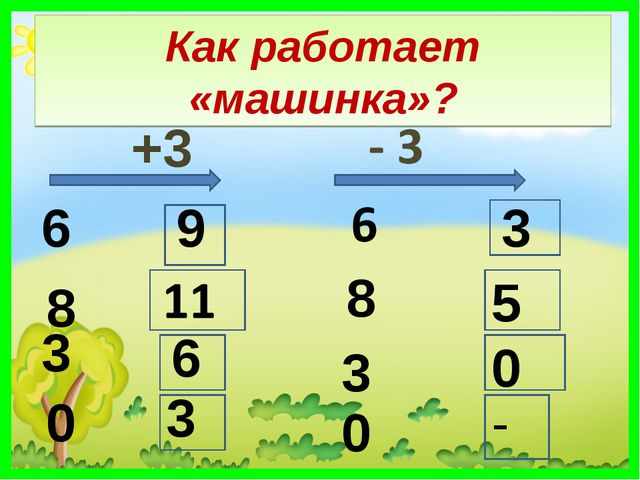 Как работает «машинка»? +3 6 9 8 6 3 3 0 3 5 3 0 0 - 8
