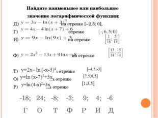Г О Т Ф Р И Д Найдите наименьшее или наибольшее значение логарифмической функ