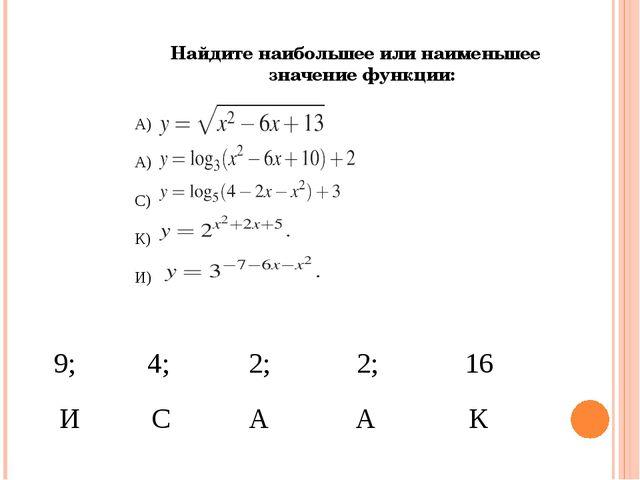 Найдите наибольшее или наименьшее значение функции: А) А) С) К) И) 9; 4; 2;...