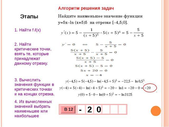 Алгоритм решения задач В 12 - 2 0 Этапы Найдите наименьшее значение функции у...