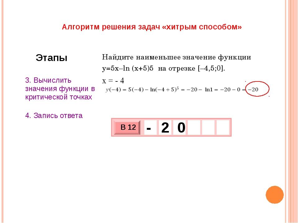 Алгоритм решения задач «хитрым способом» В 12 - 2 0 Этапы Найдите наименьшее...