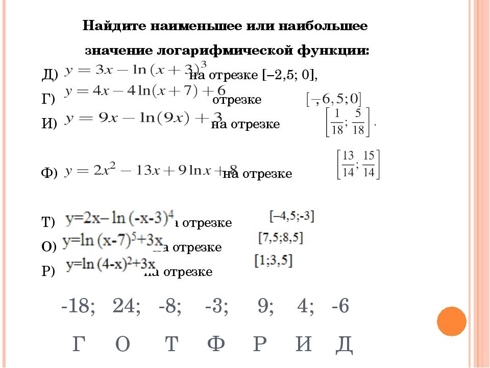 Г О Т Ф Р И Д Найдите наименьшее или наибольшее значение логарифмической функ...