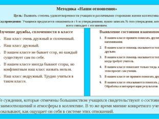 Методика «Наши отношения» Цель: Выявить степень удовлетворенности учащихся ра