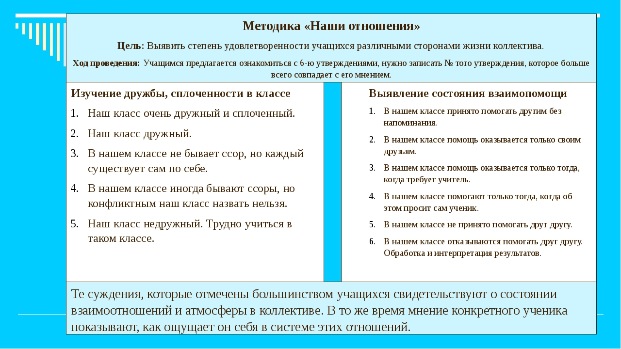Методика «Наши отношения» Цель: Выявить степень удовлетворенности учащихся ра...