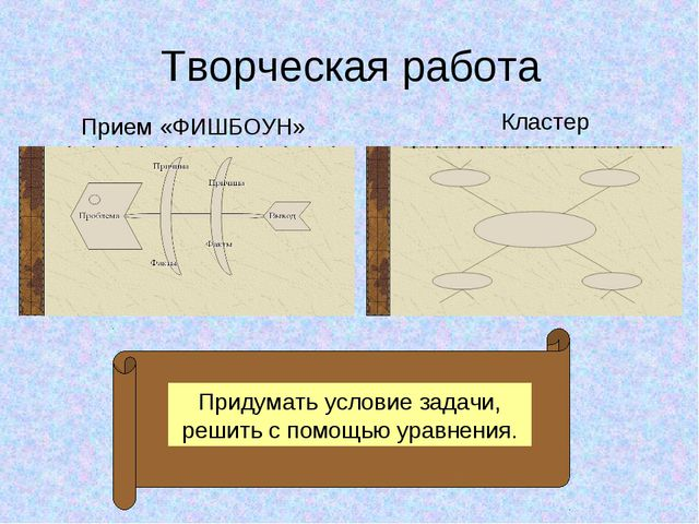 Творческая работа Придумать условие задачи, решить с помощью уравнения. Прием...