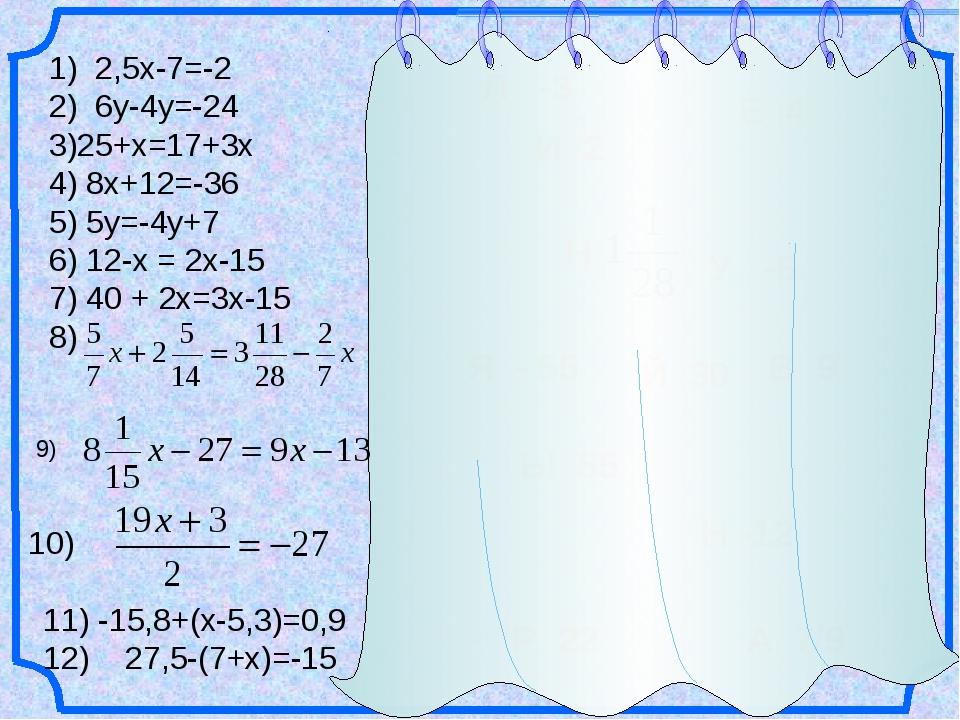 Л -3 И 2 Н Е 4 Й 30 Н -12 Ы 55 У -6 Р 22 А 7/9 В 9 Я - 55 1) 2,5х-7=-2 2) 6у-...