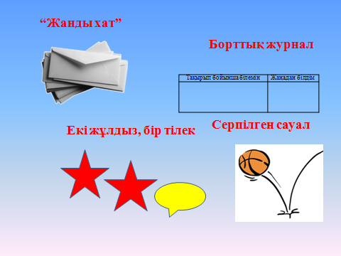 http://infourok.ru/images/doc/284/289875/hello_html_53c593bf.png