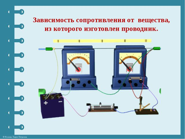 Зависимость сопротивления от вещества, из которого изготовлен проводник. © Фо...
