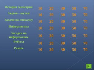 История геометрии1020305070 Задачи - шутки1020305070 Задачи на смек