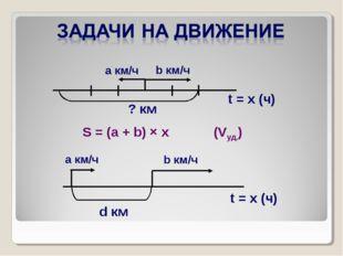 S = (a + b) × x (Vуд.)