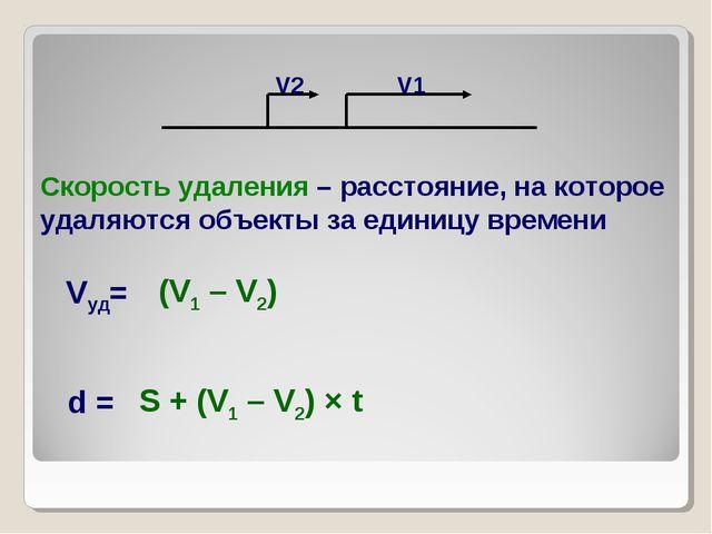 Vуд= d = (V1 – V2) S + (V1 – V2) × t Скорость удаления – расстояние, на котор...