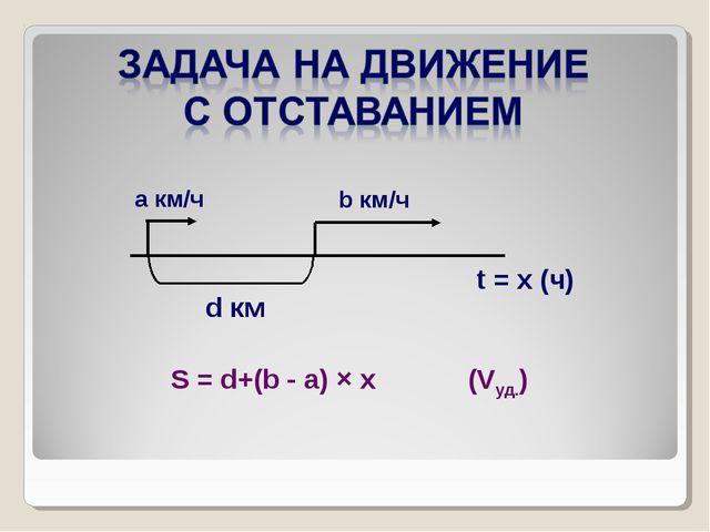 S = d+(b - a) × x (Vуд.)